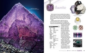 Fluorite spread for Sisk Gemology Reference Book. Publication in 2016.